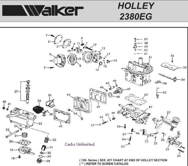 Holley Carb Identification on