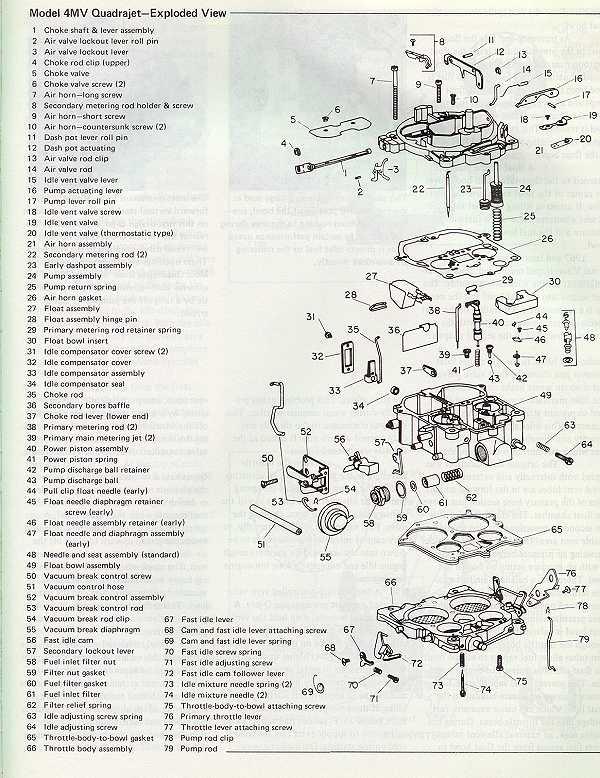 edelbrock quadrajet carburetor fuel filter