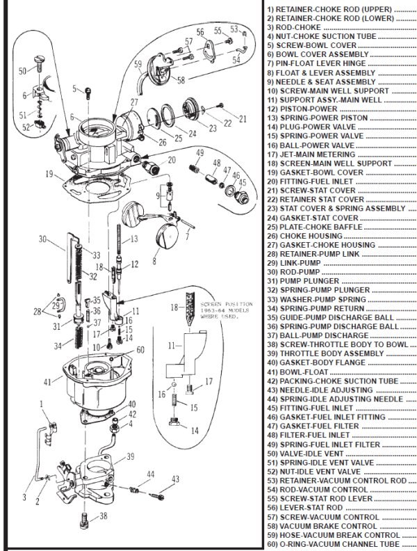 Rochester Carburetor Diagram on quadrajet carb identification