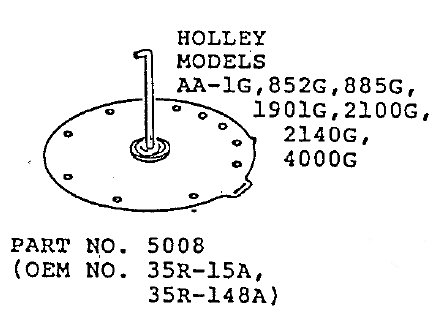 Classic Kit - Holley Gov Diaphragm