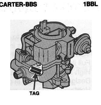 Carter Carb ID